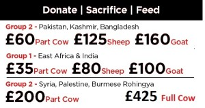 QurbaniPrices